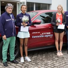 Int. crossklinik Tennis Open Basel 2019